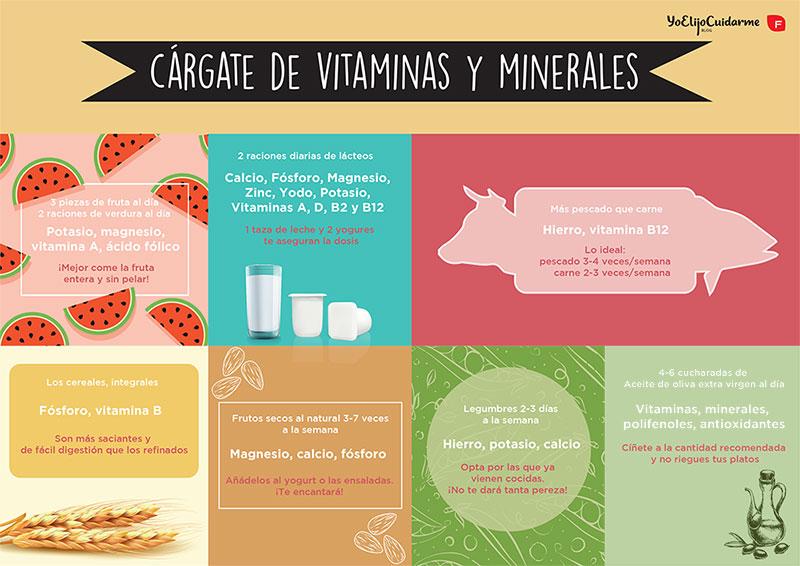 90-vitaminas-y-minerales-infografia-800