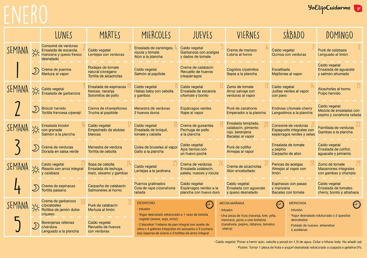 Dieta Detox; desintoxícate y limpia tu organismo mediante la alimentación