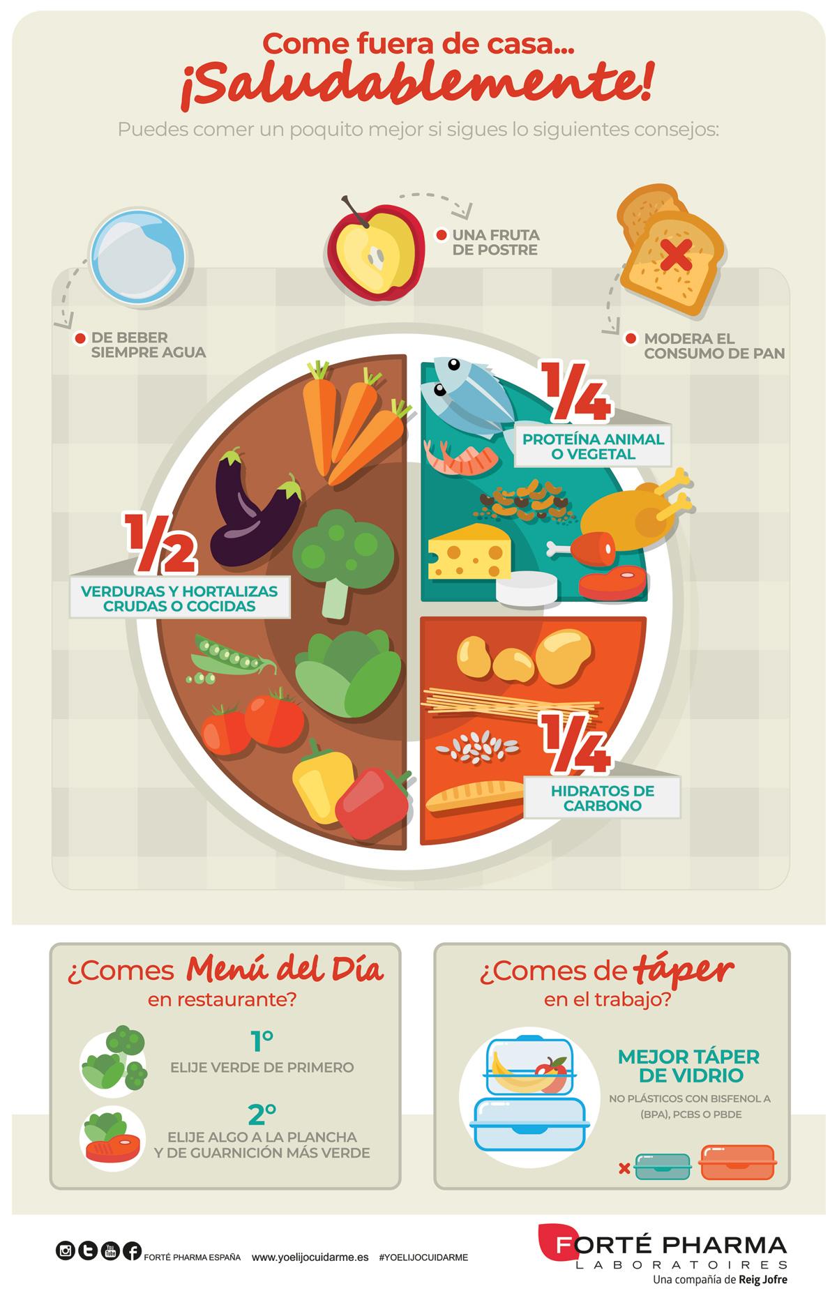 Claves para comer sano fuera de casa, de menú o táper en el trabajo