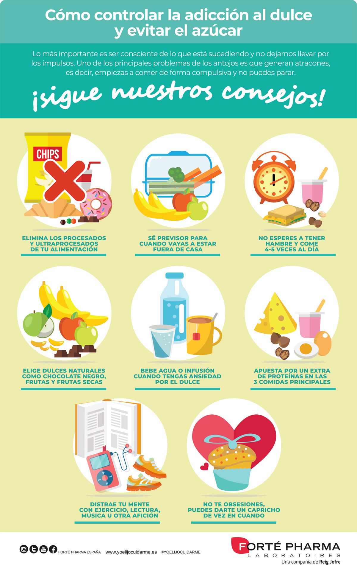 Guía paso a paso sobre cómo dejar el azúcar y comer dulces