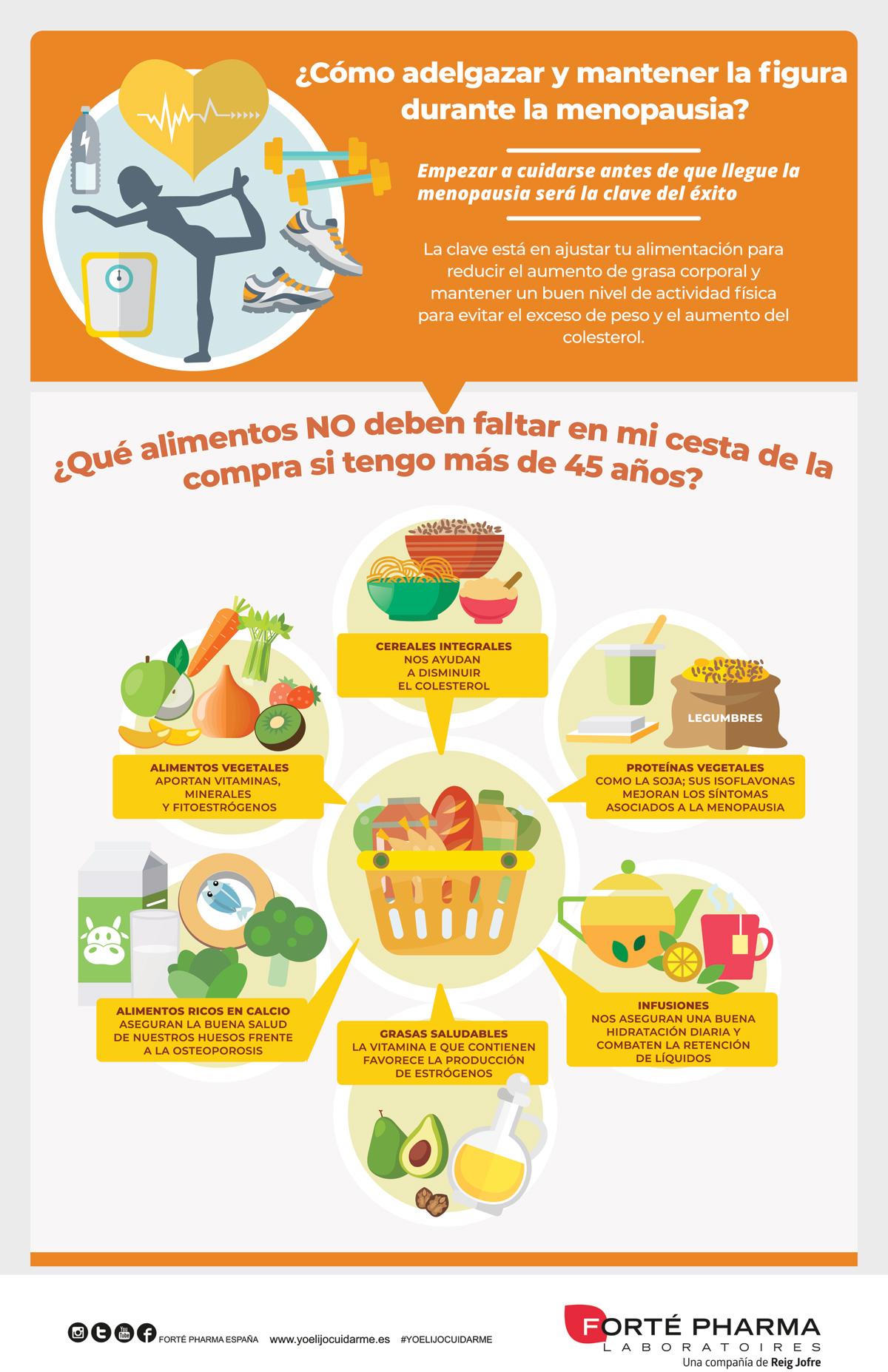 dieta-adelgazar-perder-peso-menopausia-.jpg