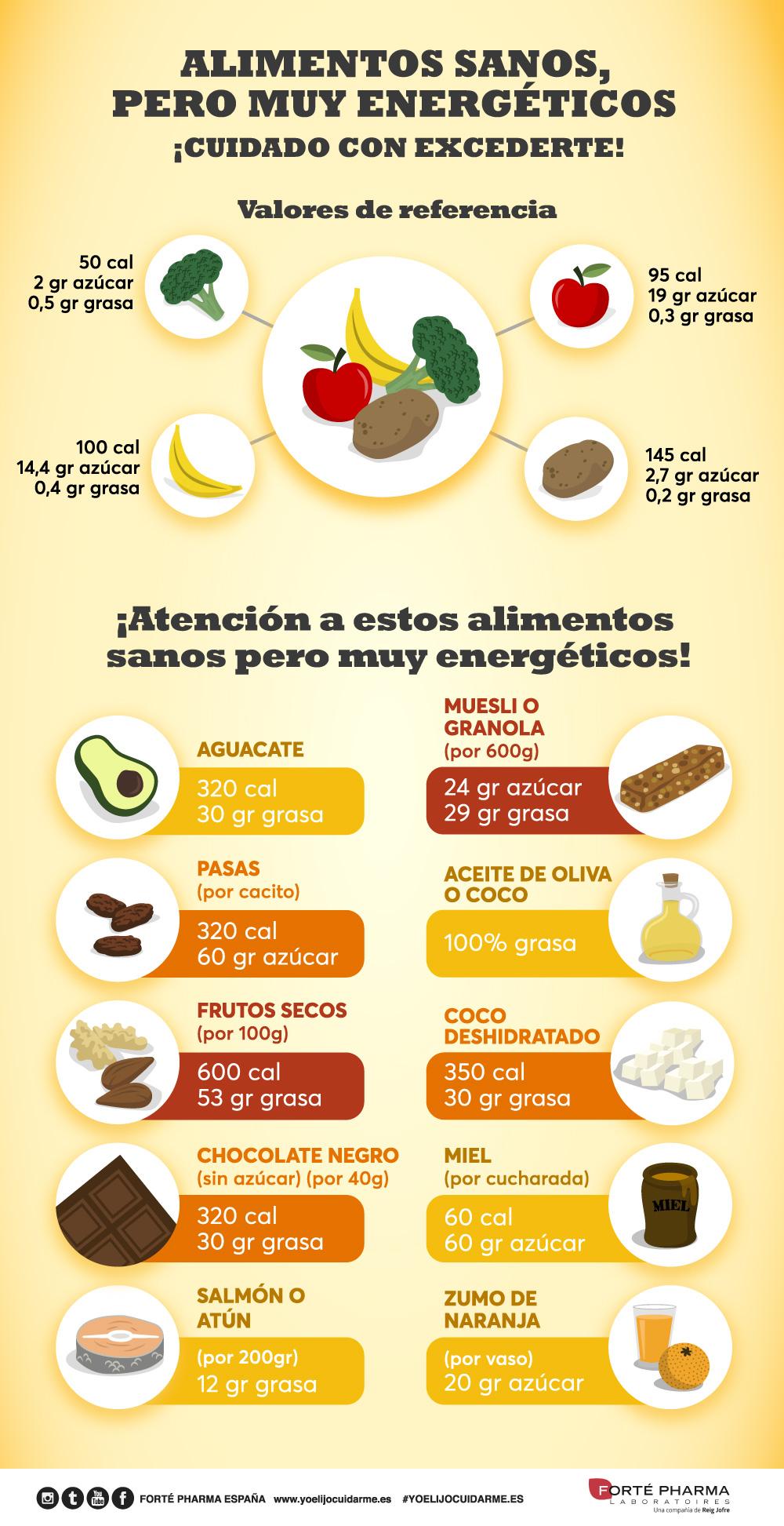 Que alimentos contienen mas calorias para engordar